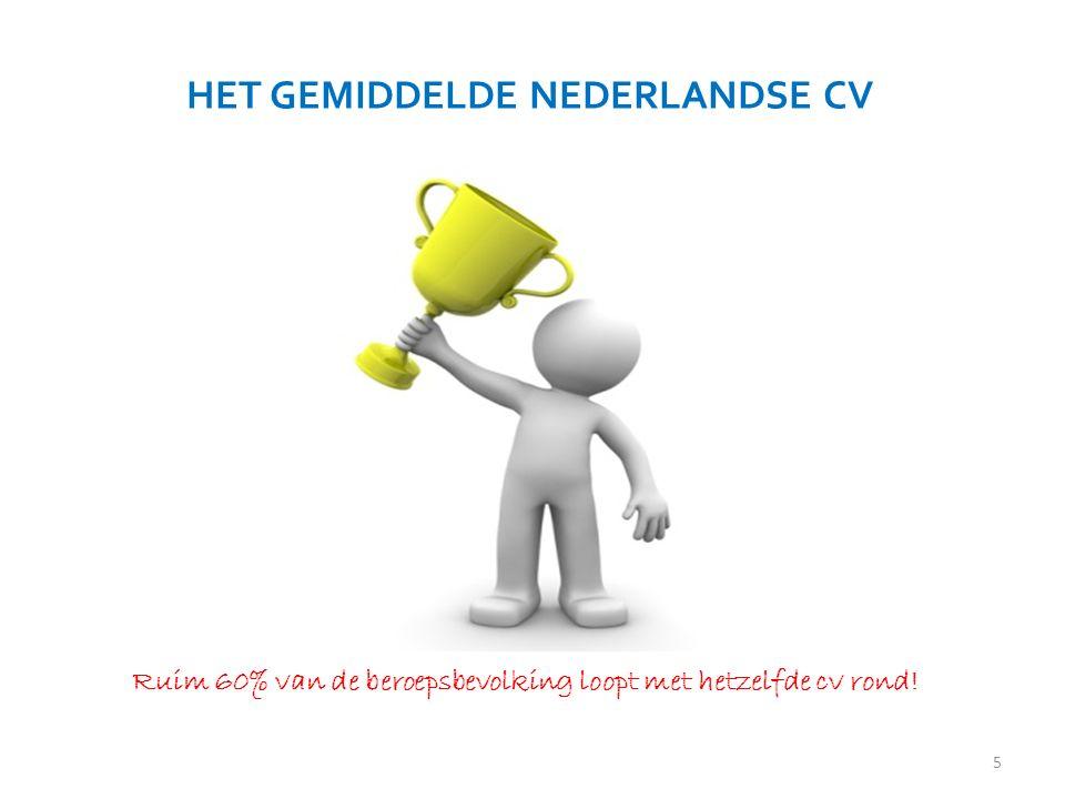 HET GEMIDDELDE NEDERLANDSE CV 5 Ruim 60% van de beroepsbevolking loopt met hetzelfde cv rond!