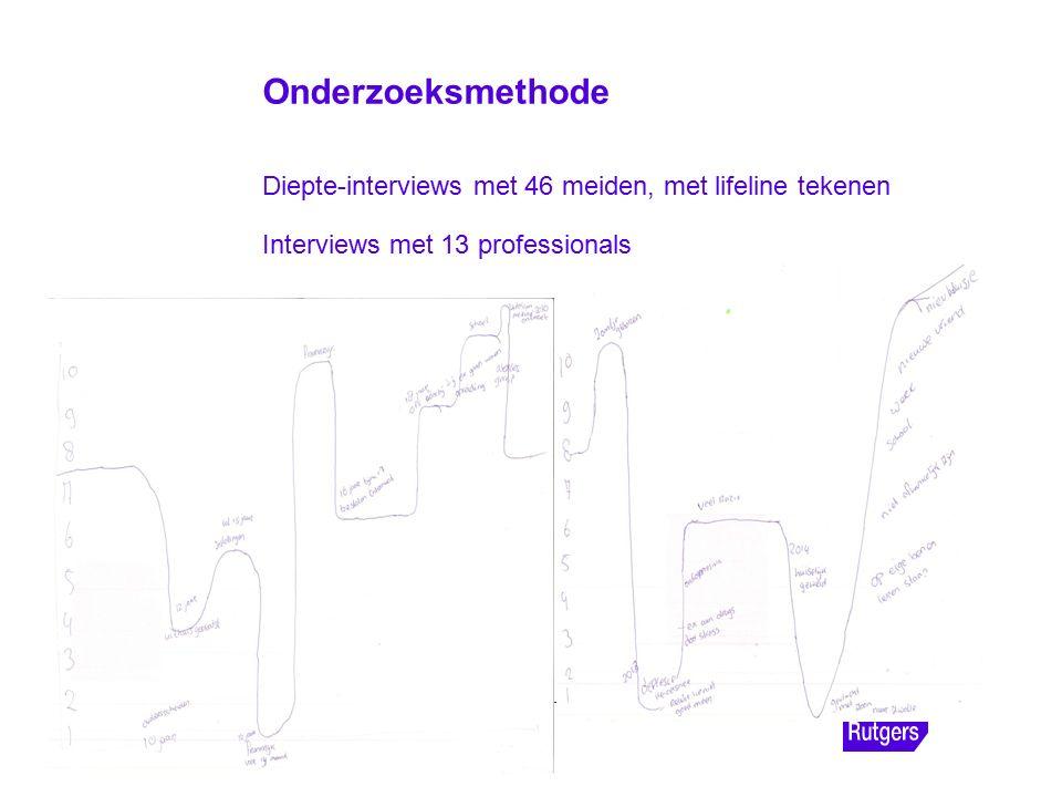 Diepte-interviews met 46 meiden, met lifeline tekenen Interviews met 13 professionals 4 Onderzoeksmethode