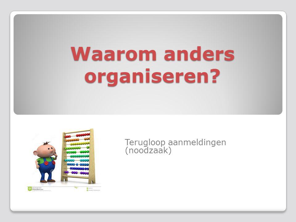 Waarom anders organiseren? Terugloop aanmeldingen (noodzaak)