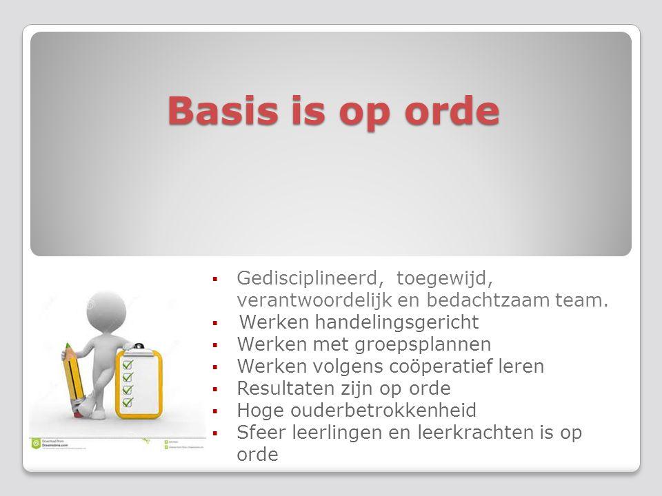 Basis is op orde  Gedisciplineerd, toegewijd, verantwoordelijk en bedachtzaam team.