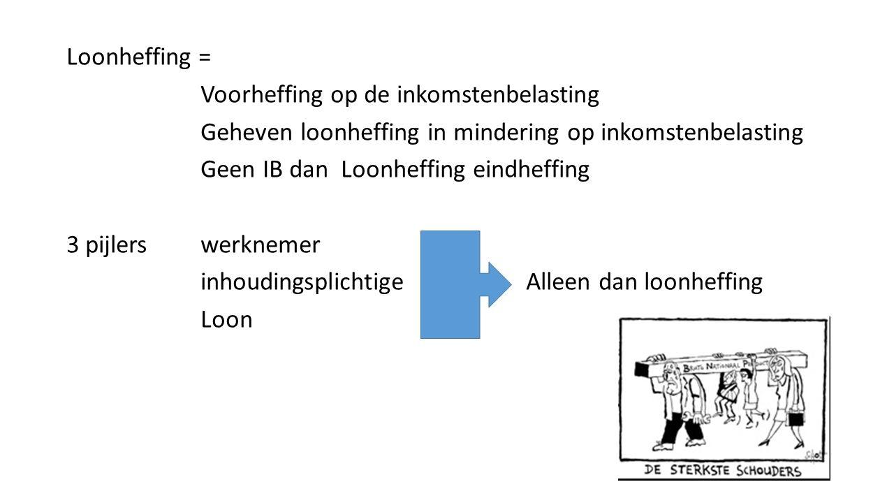 Loonheffing = Voorheffing op de inkomstenbelasting Geheven loonheffing in mindering op inkomstenbelasting Geen IB dan Loonheffing eindheffing 3 pijler