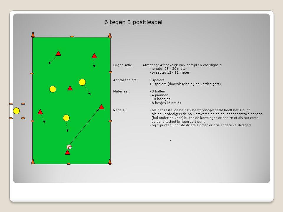 Bedoeling van deze vorm KarakteristiekAanvallen - het kunnen behouden van de bal (samenspel) - het ontwikkelen van handelingen met bal onder bepaalde voetbalweerstanden (ruimte, tijd en tegenstanders) - spel kunnen verplaatsen onder druk van verdediger(s) Eisen aan het spelAanvallen - juiste balsnelheid - direct spel en/of aannemen - spelen - goede veldbezetting - juiste moment van aanbieden herkennen MethodiekMoeilijker / Makkelijker Aanvallen moeilijker maken - veld kleiner maken - smaller - veld kleiner maken - korter Aanvallen makkelijker maken - veld groter maken - breder - veld groter maken – langer