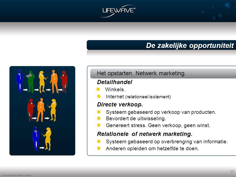 35 De zakelijke opportuniteit Het opstarten. Netwerk marketing.