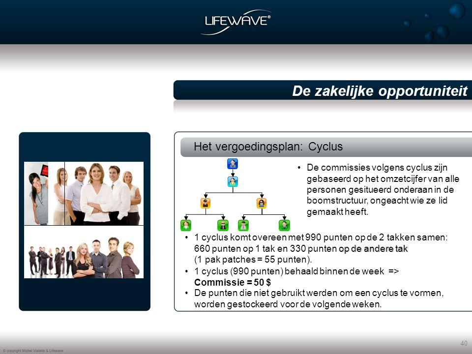 40 De zakelijke opportuniteit Het vergoedingsplan: Cyclus De commissies volgens cyclus zijn gebaseerd op het omzetcijfer van alle personen gesitueerd onderaan in de boomstructuur, ongeacht wie ze lid gemaakt heeft.
