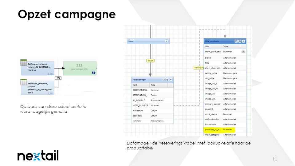 Opzet campagne 10 Datamodel: de 'reserverings'-tabel met lookup-relatie naar de producttabel Op basis van deze selectiecriteria wordt dagelijks gemaild