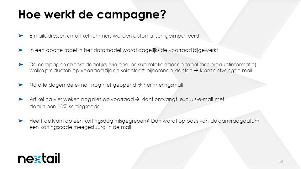 Hoe werkt de campagne.