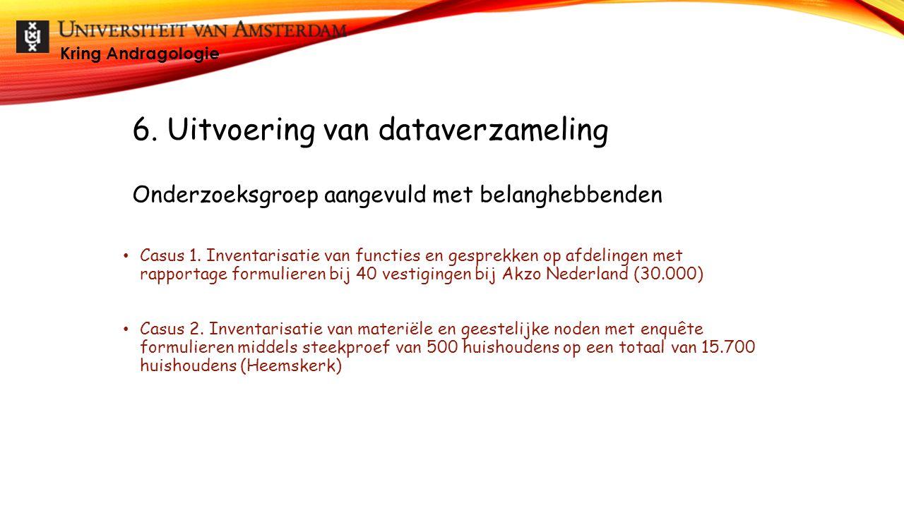 Casus 1. Inventarisatie van functies en gesprekken op afdelingen met rapportage formulieren bij 40 vestigingen bij Akzo Nederland (30.000) Casus 2. In