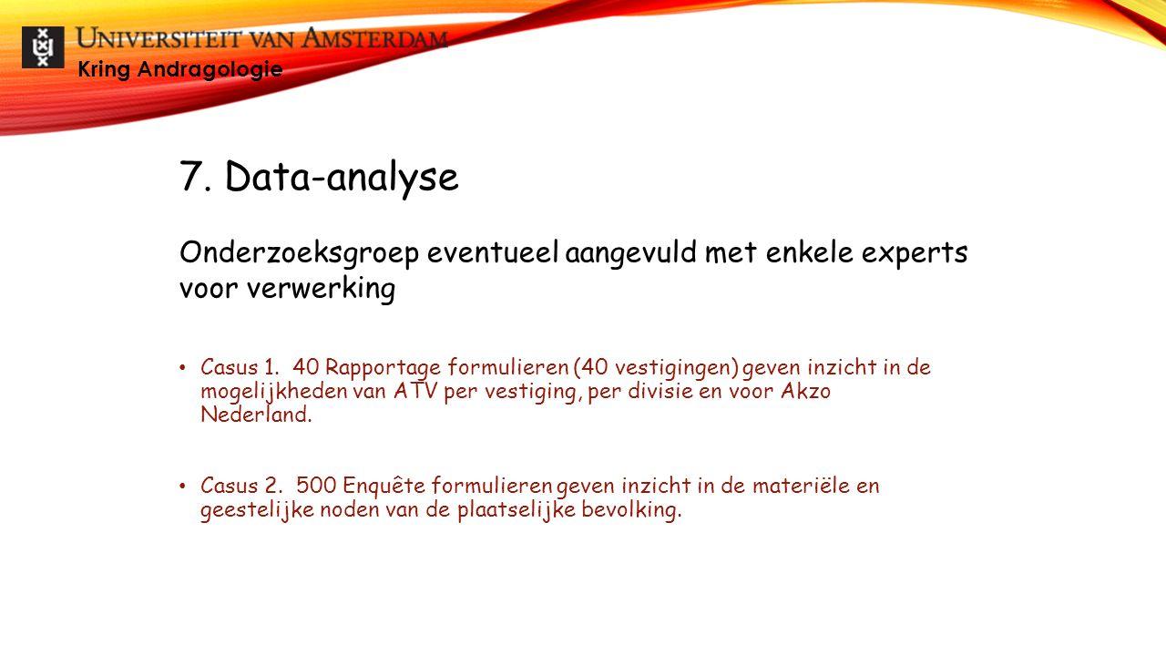 Casus 1. 40 Rapportage formulieren (40 vestigingen) geven inzicht in de mogelijkheden van ATV per vestiging, per divisie en voor Akzo Nederland. Casus