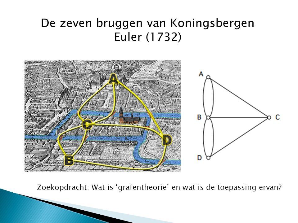 De zeven bruggen van Koningsbergen Euler (1732) Zoekopdracht: Wat is 'grafentheorie' en wat is de toepassing ervan