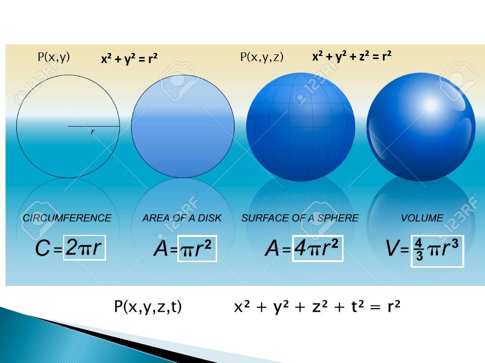 P(x,y)P(x,y,z) P(x,y,z,t) x² + y² + z² + t² = r²
