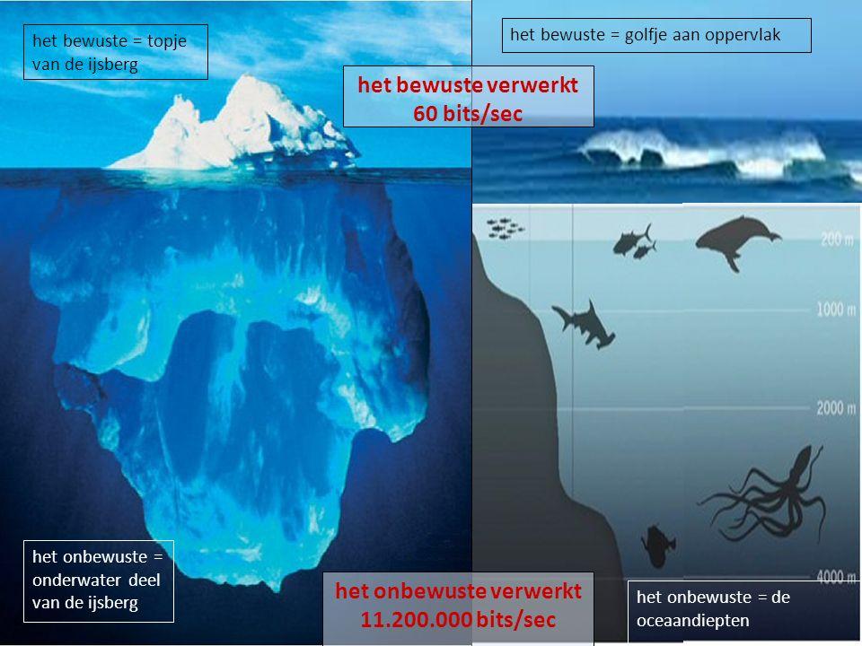 het onbewuste verwerkt 11.200.000 bits/sec het onbewuste = de oceaandiepten het onbewuste = onderwater deel van de ijsberg het bewuste verwerkt 60 bit