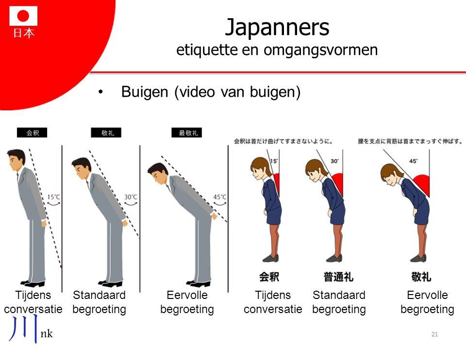 日本 Japanners etiquette en omgangsvormen 21 Buigen (video van buigen) Tijdens conversatie Standaard begroeting Eervolle begroeting Tijdens conversatie