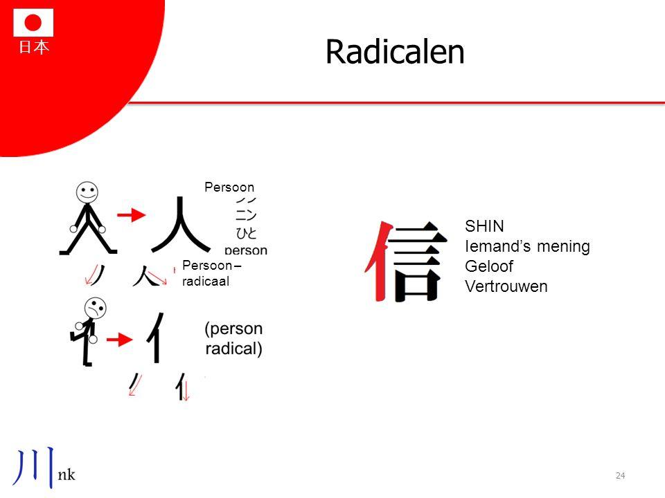 日本 24 Radicalen Persoon Persoon – radicaal SHIN Iemand's mening Geloof Vertrouwen