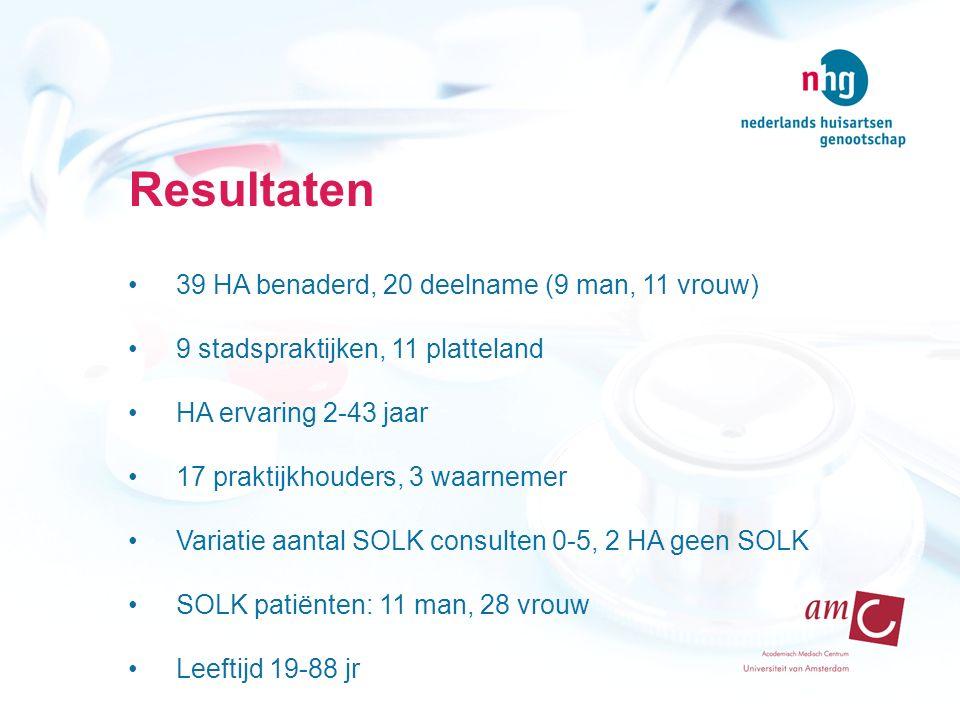 Resultaten 39 HA benaderd, 20 deelname (9 man, 11 vrouw) 9 stadspraktijken, 11 platteland HA ervaring 2-43 jaar 17 praktijkhouders, 3 waarnemer Variat