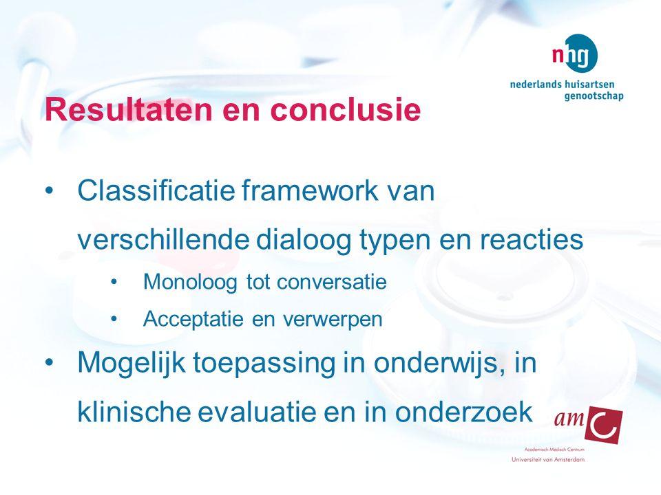 Resultaten en conclusie Classificatie framework van verschillende dialoog typen en reacties Monoloog tot conversatie Acceptatie en verwerpen Mogelijk