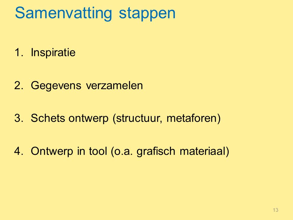 Samenvatting stappen 13 1.Inspiratie 2.Gegevens verzamelen 3.Schets ontwerp (structuur, metaforen) 4.Ontwerp in tool (o.a.