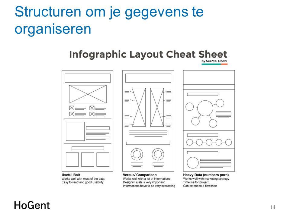 Structuren om je gegevens te organiseren 14