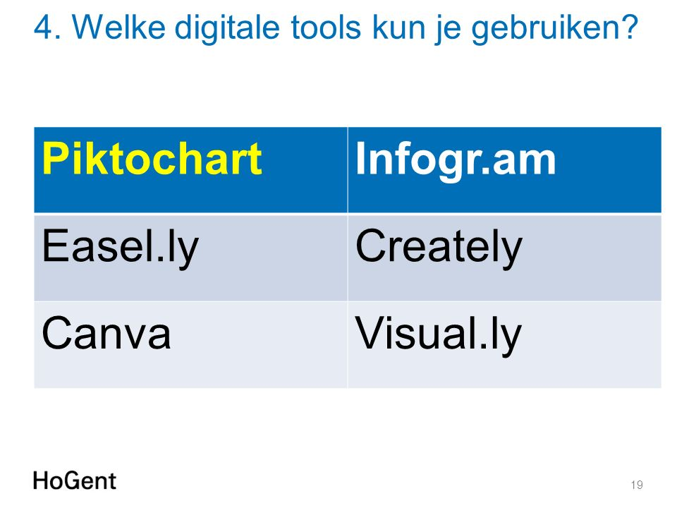 4. Welke digitale tools kun je gebruiken 19 PiktochartInfogr.am Easel.lyCreately CanvaVisual.ly