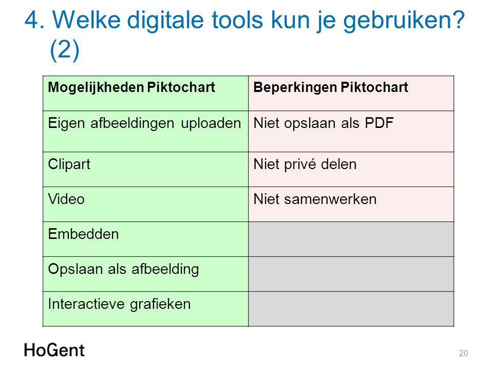 4.Welke digitale tools kun je gebruiken.