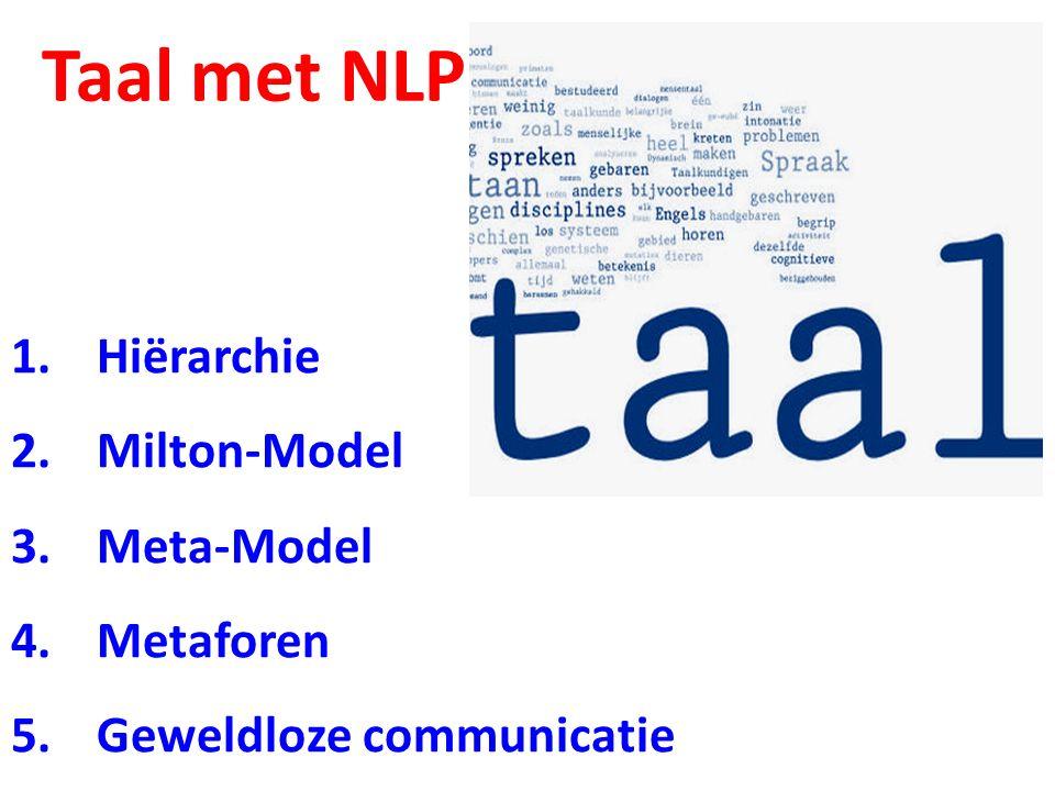 1.Hiërarchie 2.Milton-Model 3.Meta-Model 4.Metaforen 5.Geweldloze communicatie Taal met NLP