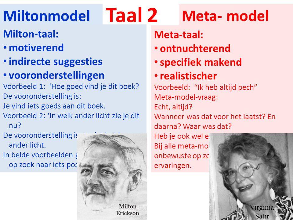 Miltonmodel Milton-taal: motiverend indirecte suggesties vooronderstellingen Voorbeeld 1: 'Hoe goed vind je dit boek? De vooronderstelling is: Je vind