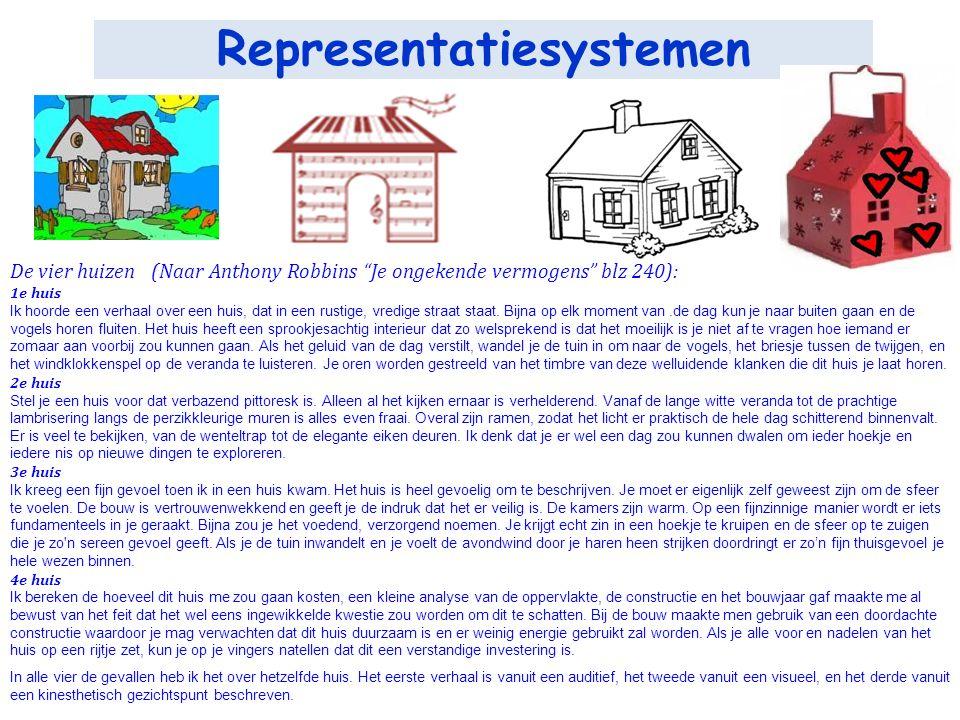 """Representatiesystemen De vier huizen (Naar Anthony Robbins """"Je ongekende vermogens"""" blz 240): 1e huis Ik hoorde een verhaal over een huis, dat in een"""
