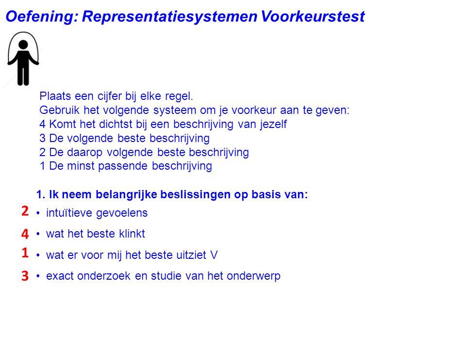 Oefening: Representatiesystemen Voorkeurstest Plaats een cijfer bij elke regel. Gebruik het volgende systeem om je voorkeur aan te geven: 4 Komt het d