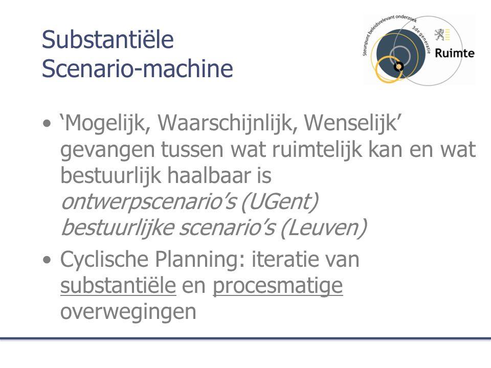 Substantiële Scenario-machine 'Mogelijk, Waarschijnlijk, Wenselijk' gevangen tussen wat ruimtelijk kan en wat bestuurlijk haalbaar is ontwerpscenario's (UGent) bestuurlijke scenario's (Leuven) Cyclische Planning: iteratie van substantiële en procesmatige overwegingen