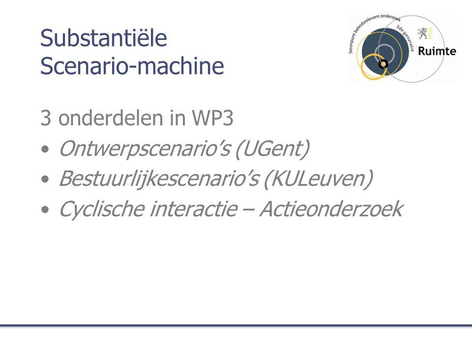 Substantiële Scenario-machine 3 onderdelen in WP3 Ontwerpscenario's (UGent) Bestuurlijkescenario's (KULeuven) Cyclische interactie – Actieonderzoek