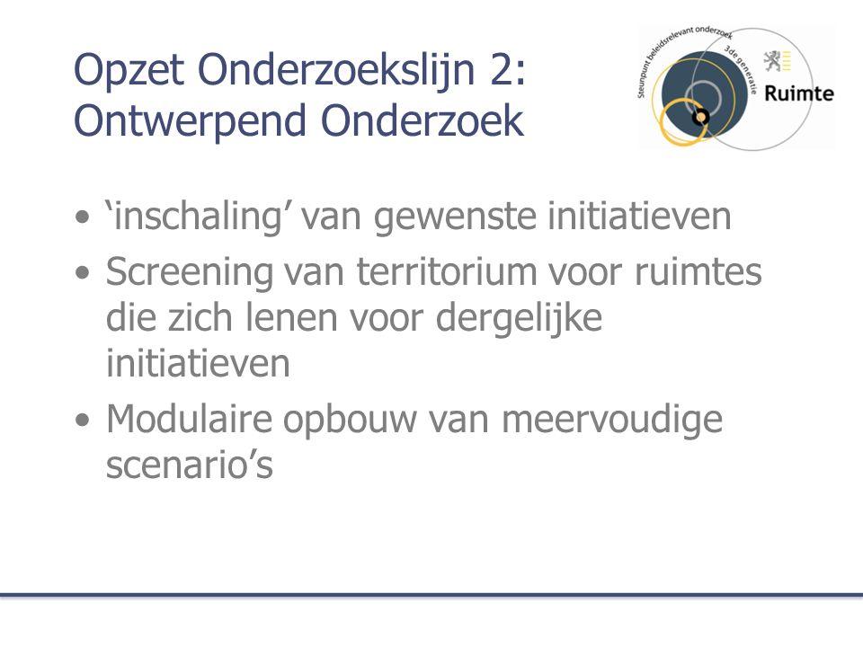Opzet Onderzoekslijn 2: Ontwerpend Onderzoek 'inschaling' van gewenste initiatieven Screening van territorium voor ruimtes die zich lenen voor dergelijke initiatieven Modulaire opbouw van meervoudige scenario's