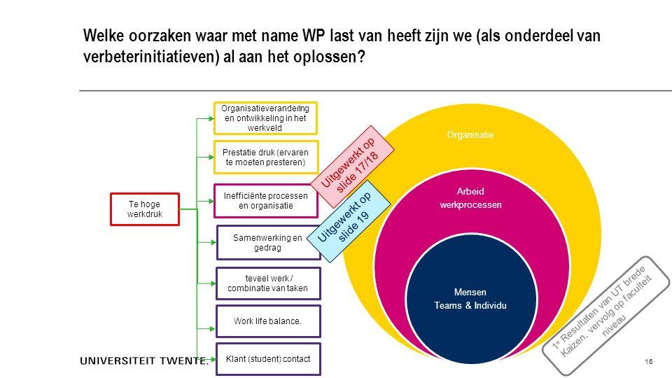 Welke oorzaken waar met name WP last van heeft zijn we (als onderdeel van verbeterinitiatieven) al aan het oplossen.