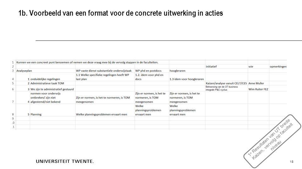 1b. Voorbeeld van een format voor de concrete uitwerking in acties 18 1 e Resultaten van UT brede Kaizen, vervolg op faculteit niveau