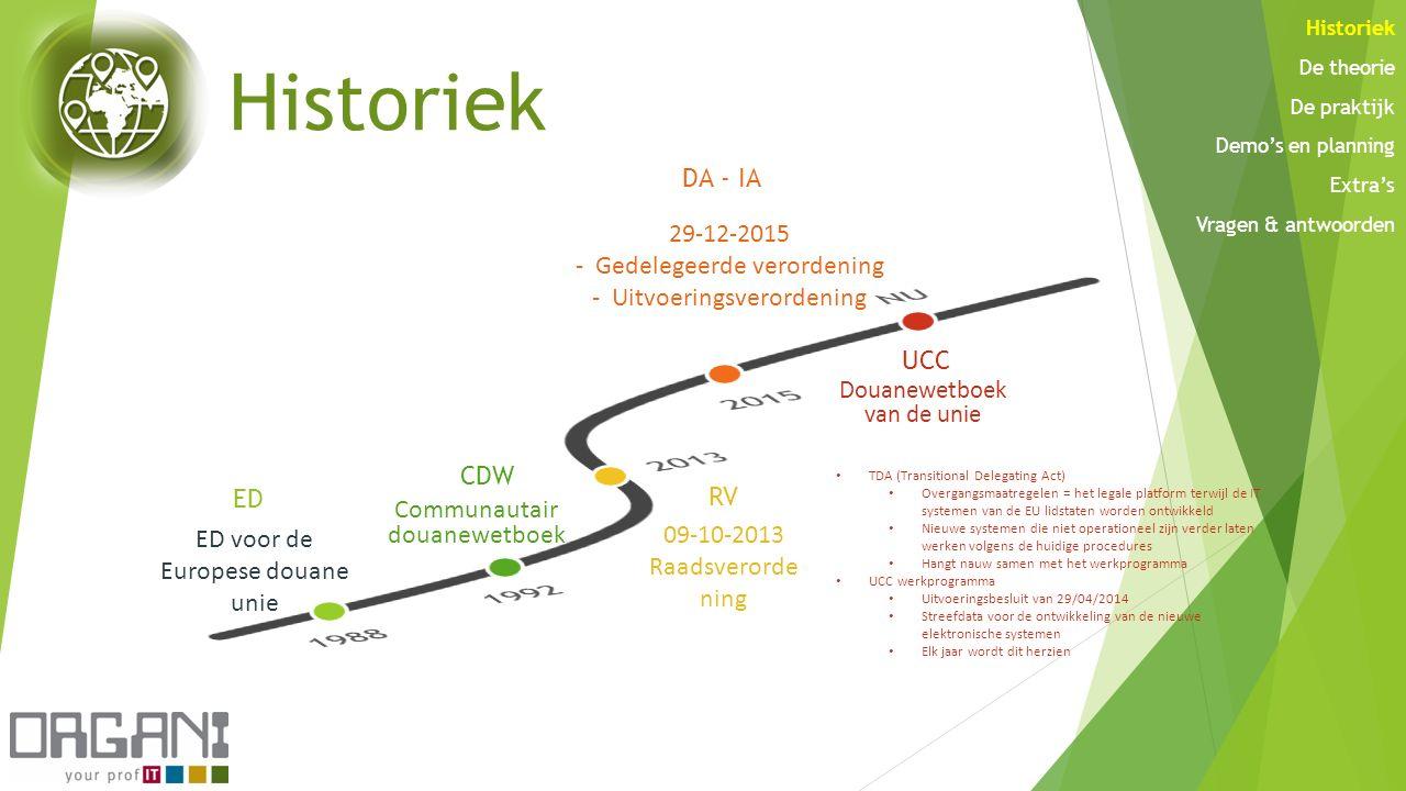 Historiek De theorie De praktijk Demo's en planning Extra's Vragen & antwoorden ED ED voor de Europese douane unie CDW Communautair douanewetboek RV 0
