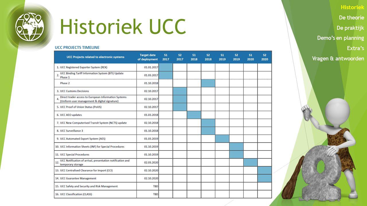Historiek UCC Historiek De theorie De praktijk Demo's en planning Extra's Vragen & antwoorden