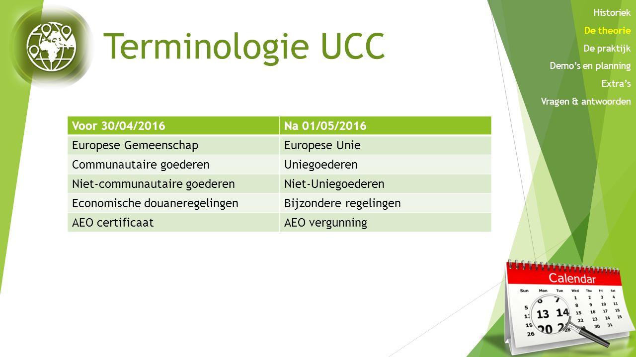 Terminologie UCC Voor 30/04/2016Na 01/05/2016 Europese GemeenschapEuropese Unie Communautaire goederenUniegoederen Niet-communautaire goederenNiet-Uni