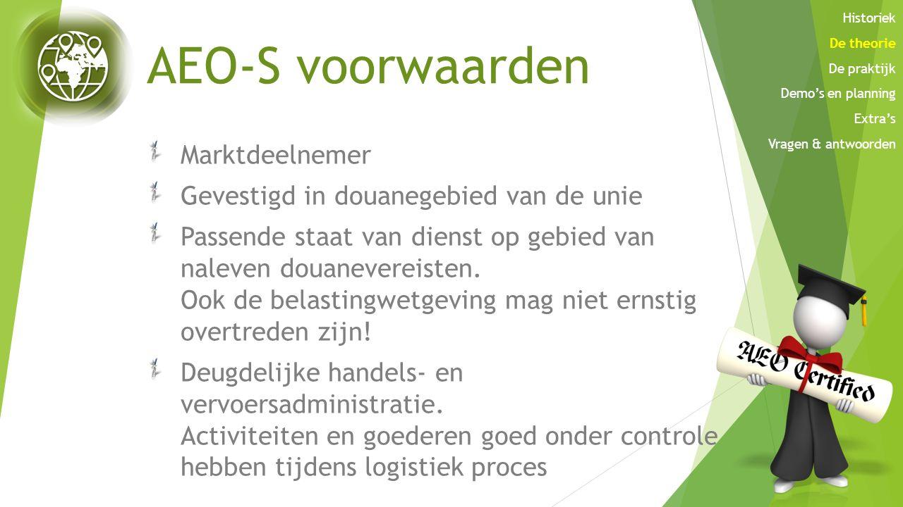 AEO-S voorwaarden Marktdeelnemer Gevestigd in douanegebied van de unie Passende staat van dienst op gebied van naleven douanevereisten. Ook de belasti
