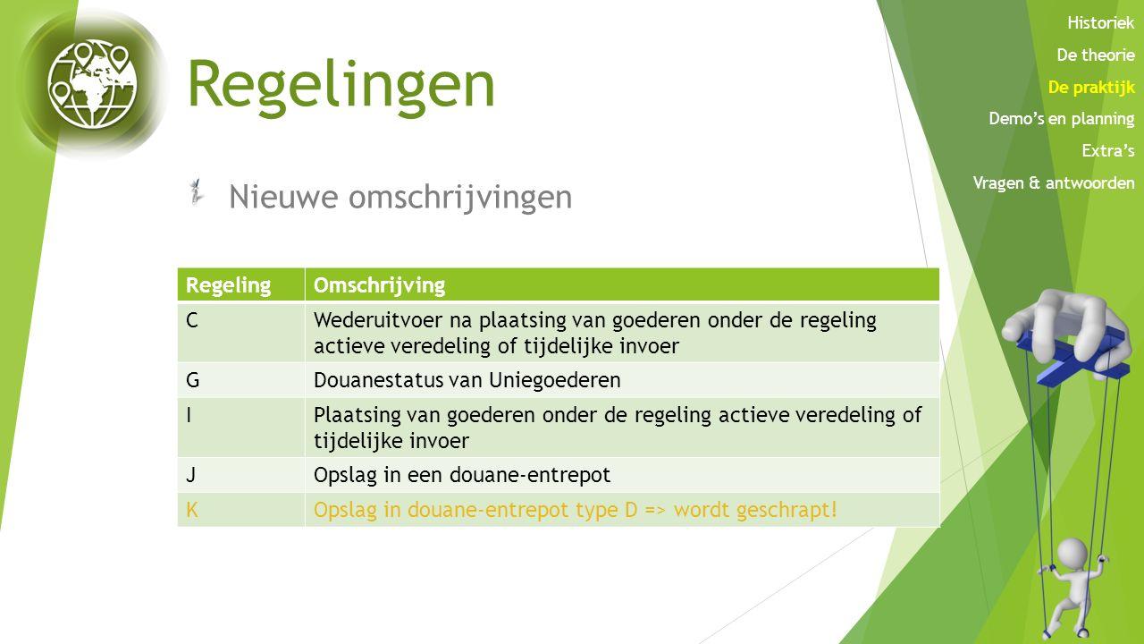 Regelingen Nieuwe omschrijvingen RegelingOmschrijving CWederuitvoer na plaatsing van goederen onder de regeling actieve veredeling of tijdelijke invoe