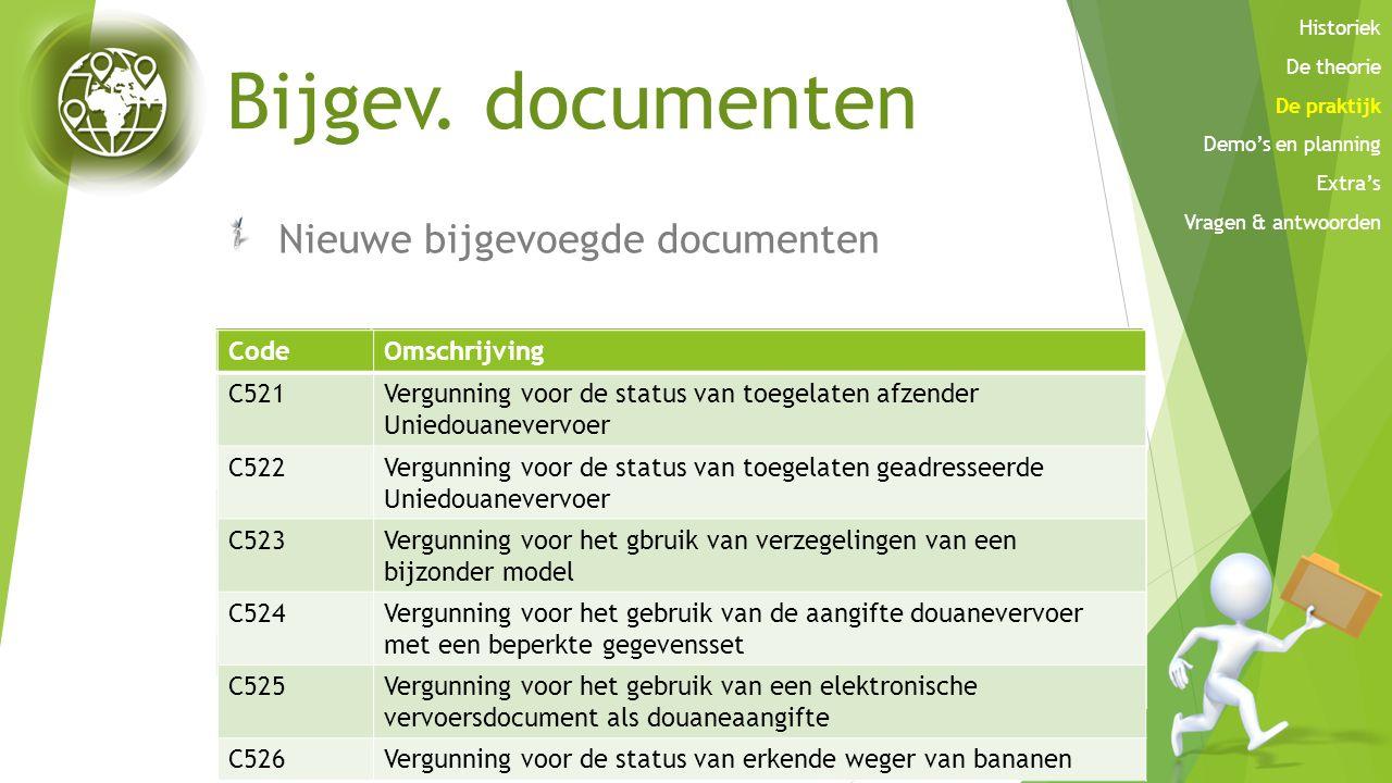 Bijgev. documenten Nieuwe bijgevoegde documenten CodeOmschrijving C506Vergunning voor uitstel van betaling C507Beschikking betreffende terugbetaling v