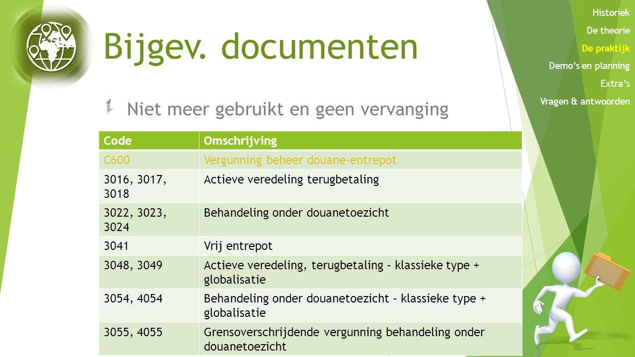 Bijgev. documenten Niet meer gebruikt en geen vervanging CodeOmschrijving 3051Vergunning actieve verdeling waarbij meer dan één lidstaat is betrokken,