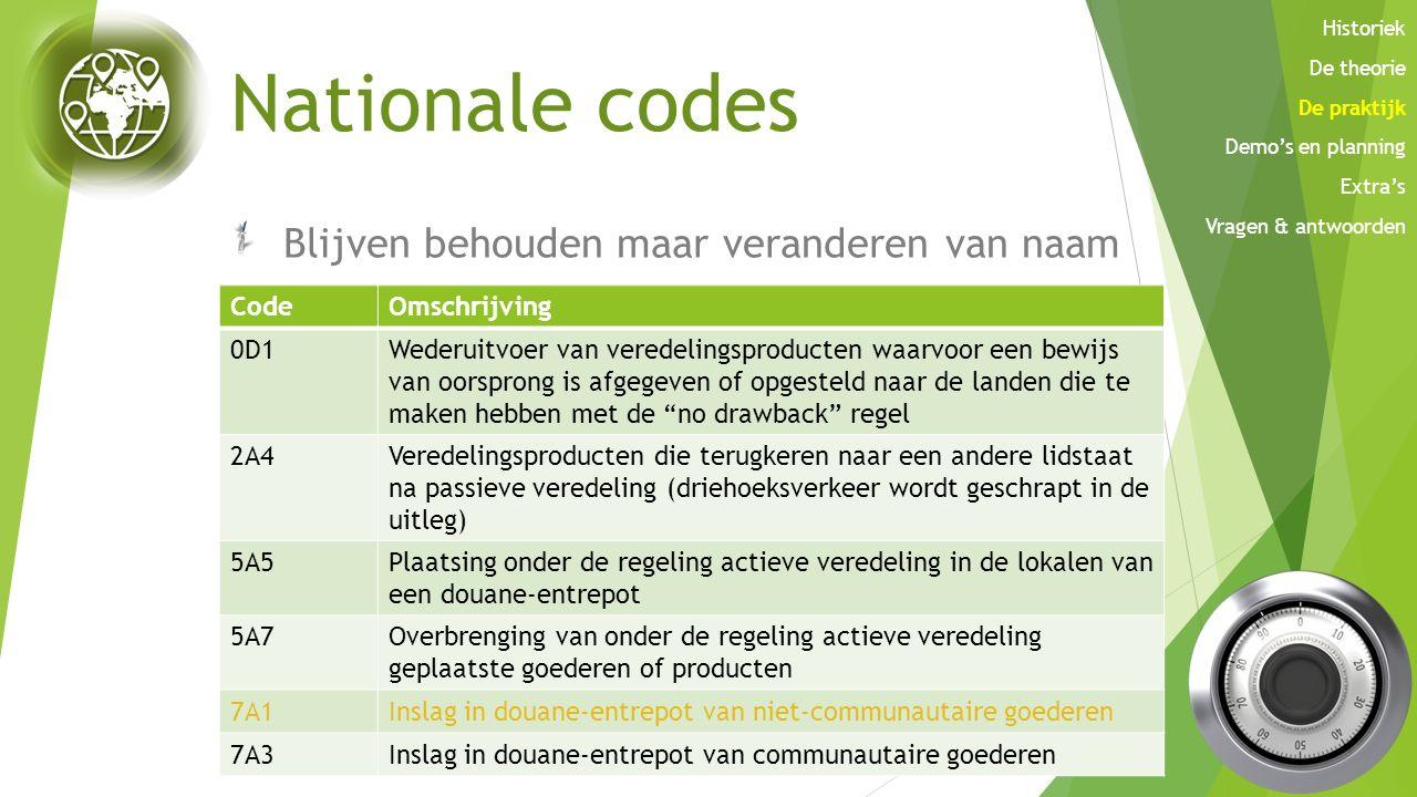 Nationale codes Blijven behouden maar veranderen van naam CodeOmschrijving 0D1Wederuitvoer van veredelingsproducten waarvoor een bewijs van oorsprong
