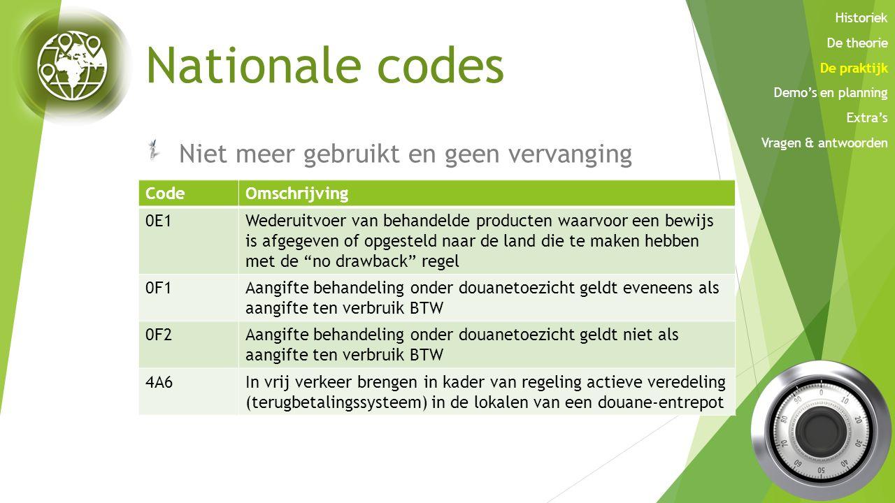 Nationale codes Niet meer gebruikt en geen vervanging CodeOmschrijving 0E1Wederuitvoer van behandelde producten waarvoor een bewijs is afgegeven of op