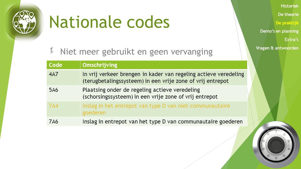 Nationale codes Niet meer gebruikt en geen vervanging CodeOmschrijving 4A7In vrij verkeer brengen in kader van regeling actieve veredeling (terugbetal