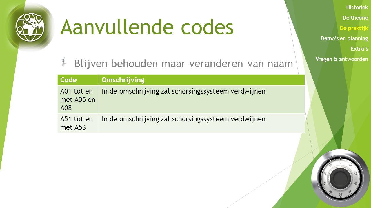 Aanvullende codes Blijven behouden maar veranderen van naam CodeOmschrijving A01 tot en met A05 en A08 In de omschrijving zal schorsingssysteem verdwi