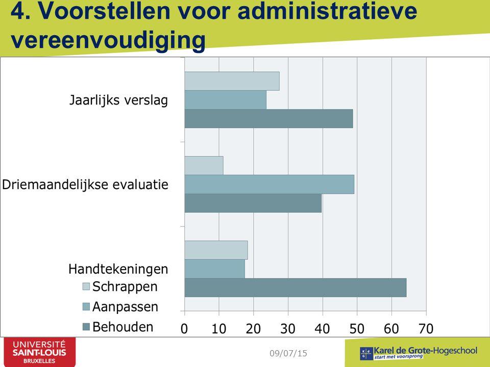 4. Voorstellen voor administratieve vereenvoudiging 09/07/15