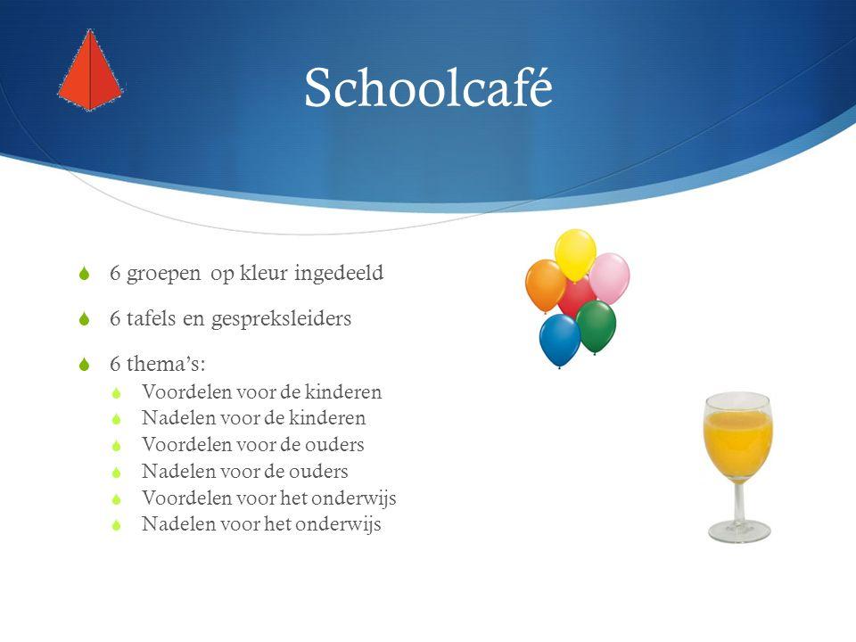 Schoolcafé  6 groepen op kleur ingedeeld  6 tafels en gespreksleiders  6 thema's:  Voordelen voor de kinderen  Nadelen voor de kinderen  Voordelen voor de ouders  Nadelen voor de ouders  Voordelen voor het onderwijs  Nadelen voor het onderwijs