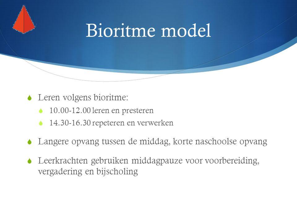 Bioritme model  Leren volgens bioritme:  10.00-12.00 leren en presteren  14.30-16.30 repeteren en verwerken  Langere opvang tussen de middag, korte naschoolse opvang  Leerkrachten gebruiken middagpauze voor voorbereiding, vergadering en bijscholing