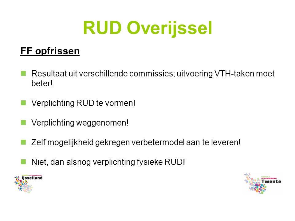 RUD Overijssel FF opfrissen Resultaat uit verschillende commissies; uitvoering VTH-taken moet beter.