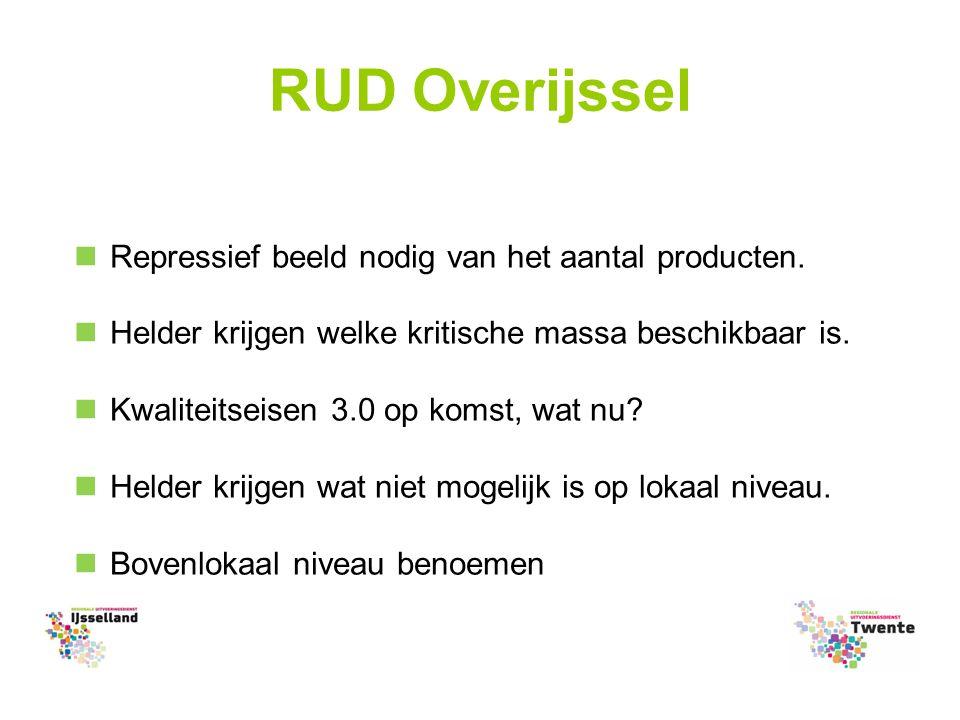 RUD Overijssel Repressief beeld nodig van het aantal producten.