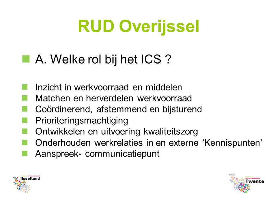 RUD Overijssel A. Welke rol bij het ICS .