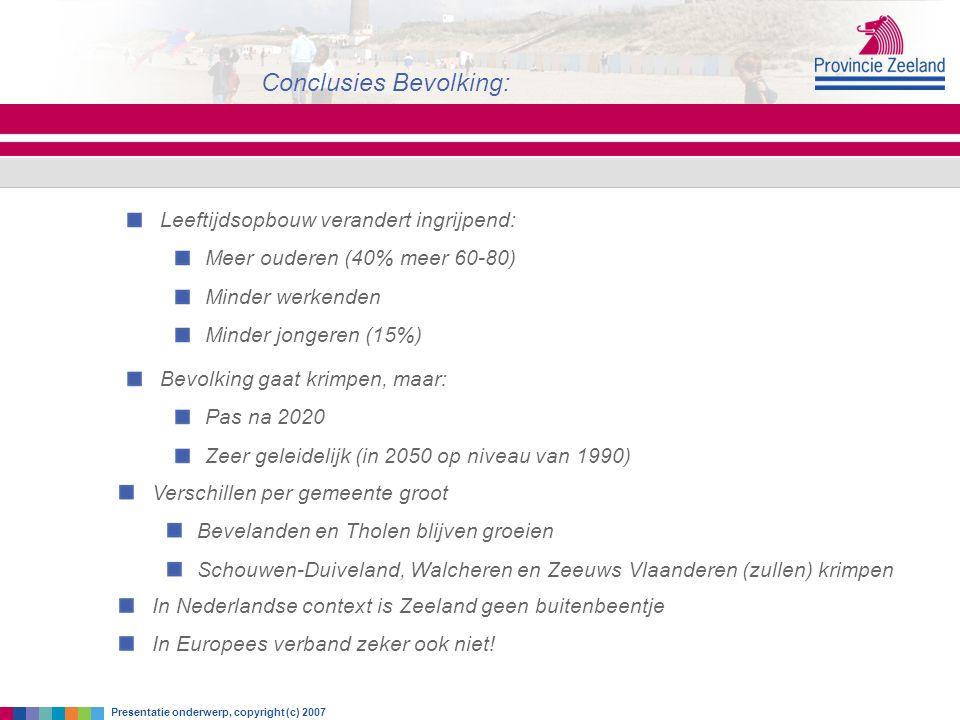 zaterdag 18 juni 2016 Conclusies Bevolking: Presentatie onderwerp, copyright (c) 2007 Verschillen per gemeente groot Bevelanden en Tholen blijven groeien Schouwen-Duiveland, Walcheren en Zeeuws Vlaanderen (zullen) krimpen Bevolking gaat krimpen, maar: Pas na 2020 Zeer geleidelijk (in 2050 op niveau van 1990) Leeftijdsopbouw verandert ingrijpend: Meer ouderen (40% meer 60-80) Minder werkenden Minder jongeren (15%) In Nederlandse context is Zeeland geen buitenbeentje In Europees verband zeker ook niet!
